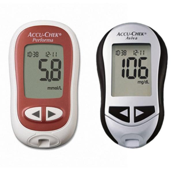 blood-glucose-monitor-units